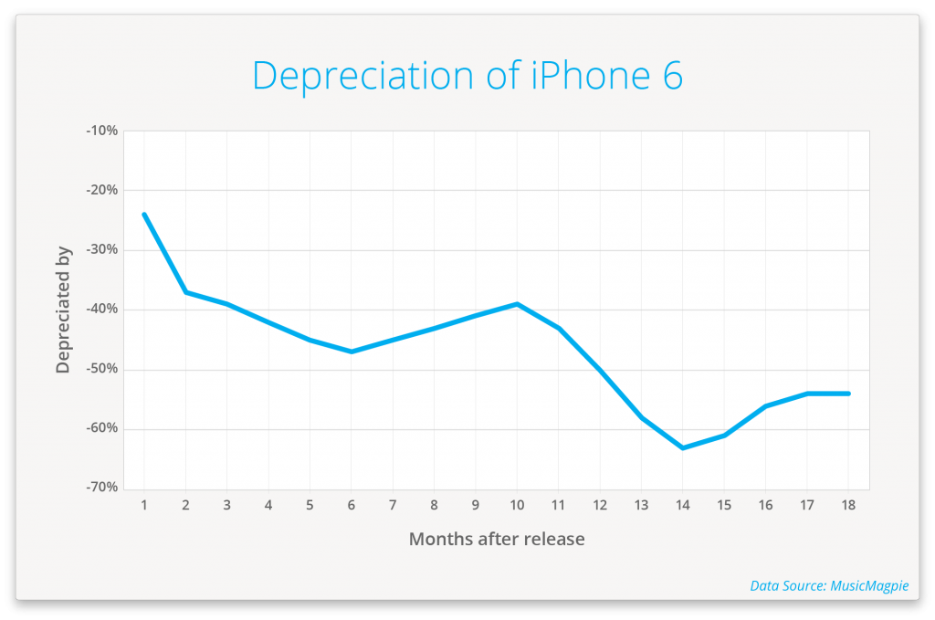 mM-Graph_iPhone 6